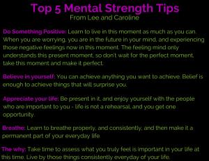 Mental Strength for Athletes – Live Feisty